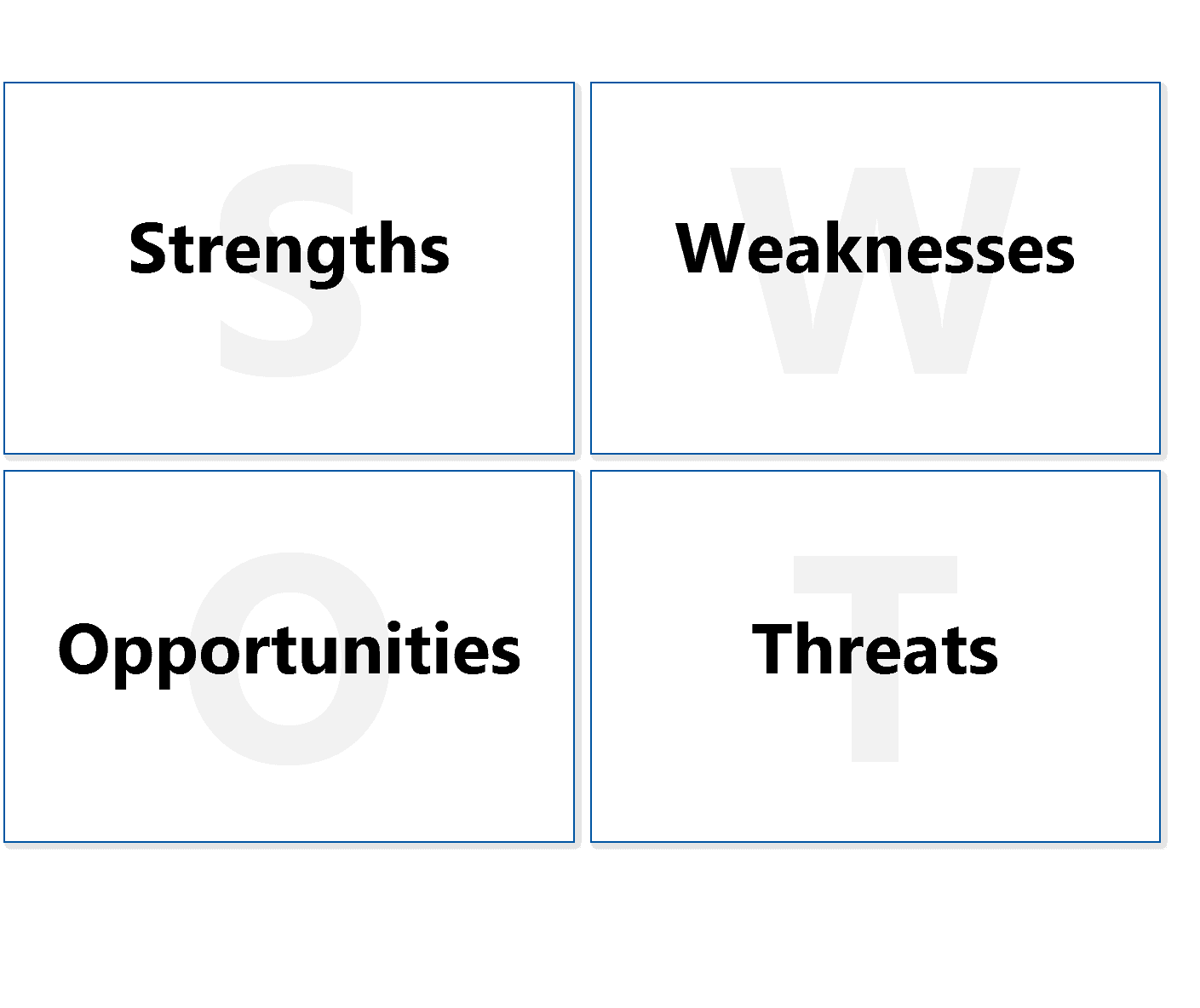 david jones swot analysis Find comprehensive swot and pestle research david jones limited swot & pestle analysis last i found the analysis reports of swot & pestlecom very.