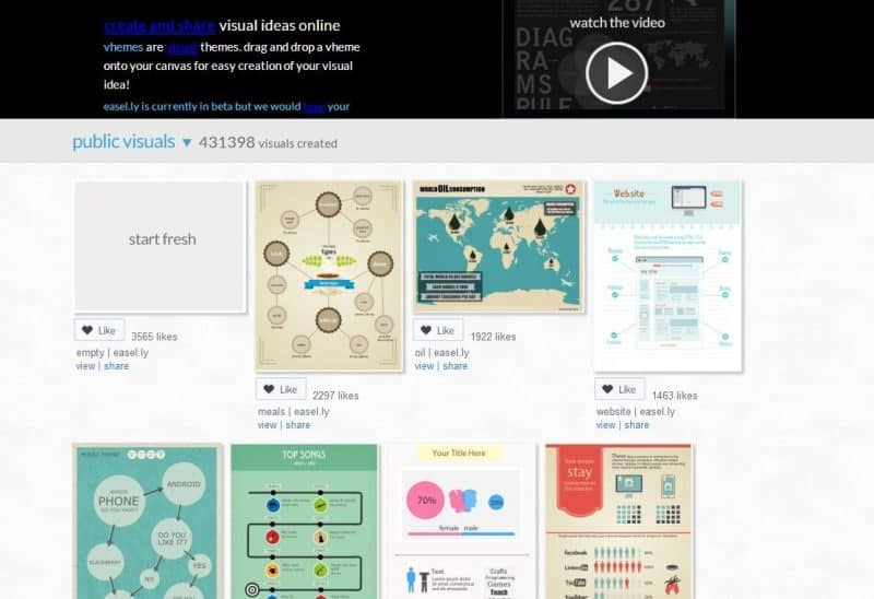 easelly  create and share visual ideas using infographics